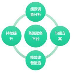 艾赛克冶炼企业能源管理系统图片
