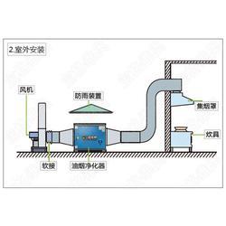 越秀静电油烟净化器-宝格维奥环保科技公司图片