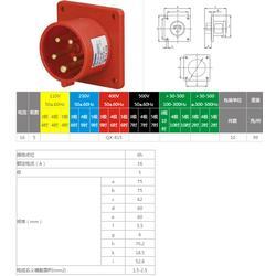 啟星QX-815 16A/5P 工業暗裝插頭圖片