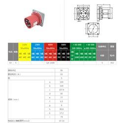 啟星科技供應QX-1688 63A/5P工業暗裝插頭圖片