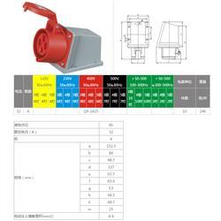 啟星供應 QX-1425 32/4P工業明裝插座圖片
