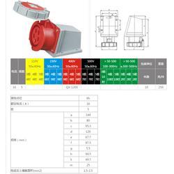 啟星供應 QX-1200 16A/5P工業防水明裝插座圖片
