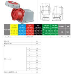 啟星供應 QX-1206  32A/4P 工業防水明裝插座圖片