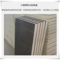 聚氨酯保温板生产厂家|百美建材|聚氨酯板图片