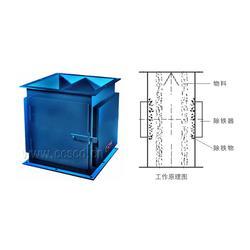 RCYF垂直式管道除铁器食品厂专用除铁器图片