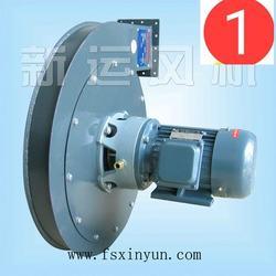 小型锅炉设备风机WJYJ型高压型1.5KW耐高温风机图片