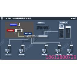 USB3病毒隔离器 USB电脑病毒防护 非编主机适用图片