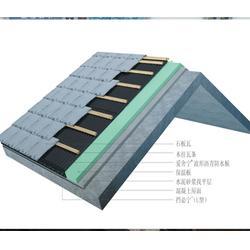 坡屋面样板展示-兄创建筑模型厂家直销-坡屋面样板展示厂家电话图片