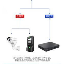 集成电源-劲松智能科技-监控集成电源安装图片
