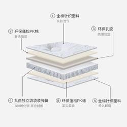 岳阳乳胶床垫-厦门划算的绅豪斯乳胶系列床垫图片