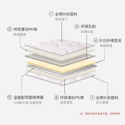 中山大豆纤维床垫-报价合理的绅豪斯大豆纤维系列床垫推荐图片