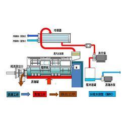 固原污水处理厂家-提供不错的宁夏污水处理批发
