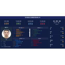 河南建筑工地人脸识别系统多少钱-郑州实用的建筑工地人脸识别系统图片