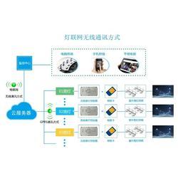 无线单灯控制系统-LORA单灯控制器-新威电子(优质商家)图片