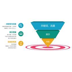 新密全網整合營銷推廣-全網整合營銷推廣平臺價格