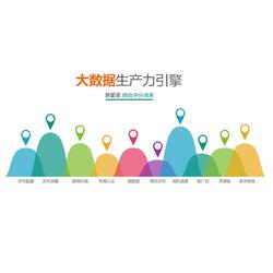 荥阳全网整合营销推广软件(河南凝睿)价格