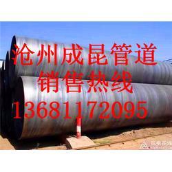 直径2220螺旋钢管多少钱一吨图片