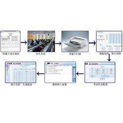 宁夏网上阅卷扫描仪-高质量的网上阅卷扫描仪-就在云微信息图片