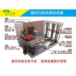 大连室内除甲醛公司-口碑好除甲醛服务北京睿洁环保提供图片