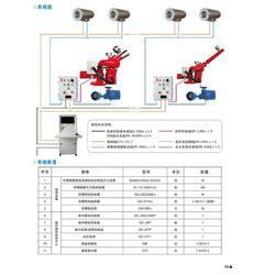 防爆图像型自动跟踪灭火装置系统布线图及配置说明图片