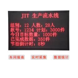 漯河生产计数看板-性能效果好的生产看板计数显示屏LED看板车间进度管理出售图片