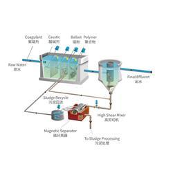生物磁高效沉淀-高性价SediFishTM高效沉淀一体化装置供销图片