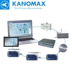 日本加野Kanomax新型超凈間監視系統CRMS圖片