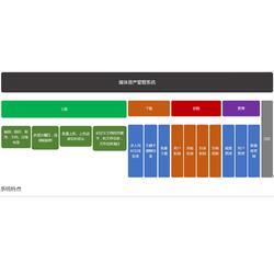 新维讯媒体资产管理系统 适用于电视台演播室 数字资产管理 企业资产管理图片