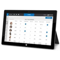 eBest销售管理软件 企业移动访销系统图片