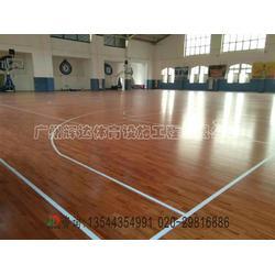 木地板篮球场-木地板羽毛球场施工建设厂家图片
