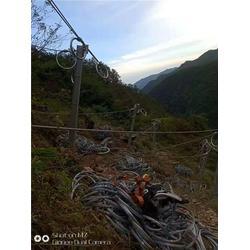 被动网厂家-rxi075被动网厂家-俊川科技(优质商家)图片