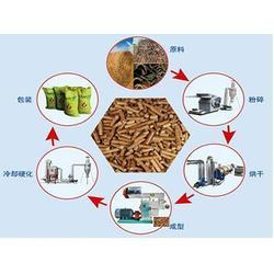 杂木颗粒哪家好-尉氏县康荣生物质-您值得信赖的杂木颗粒直销商图片