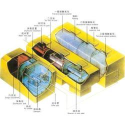 泰源环保优化了医院污水处理设备质量保证图片
