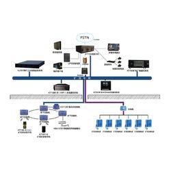 矿用调度通信系统煤矿井下图片