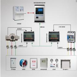 桥程防火设备厂家直销-集中控制系统施工组织方案图片