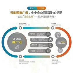 泰安网络推广公司是怎么收费的-泰安网络推广公司-星际网络图片