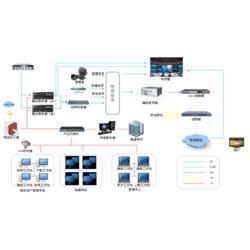 电视台高清硬盘自动播出系统图片