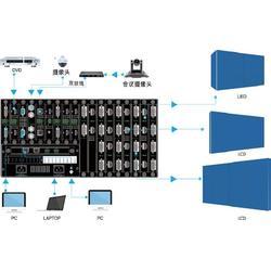 4KLED处理器-JQKing 启劲科技-LED处理器图片