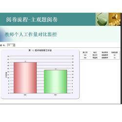 具有价值的网上阅卷系统-衡水好用的电子阅卷系统推荐图片