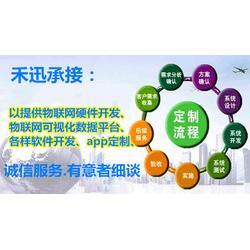 微信小程序软件开发 定 制企业信息化系统