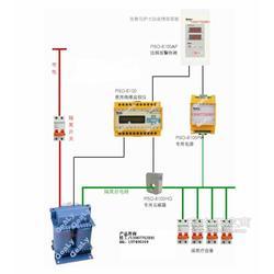 厂家直销医用隔离电源系统图片