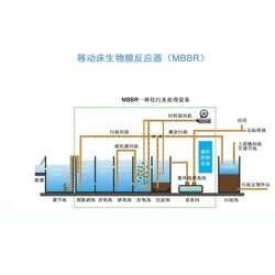 一体化水处理设备-西安哪里有价位合理的一体化污水处理设备图片