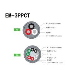 日本SUMITOMO住友电线图片