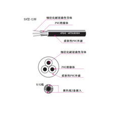 日本mitsuboshi电缆图片