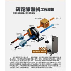 湿腾湿膜加湿器 湿腾电器图片