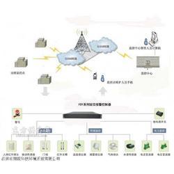 机房环境监控系统图片