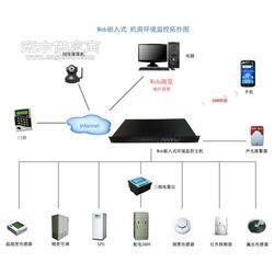 Web嵌入式GSM机房环境监控系统图片