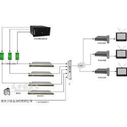 硬盘多路音视频自动播出系统图片