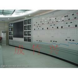成 马赛克配电模拟盘-模拟屏 都图片