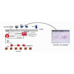 KJ616综采支架工作阻力在线监测系统图片